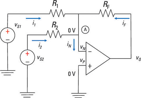 analyze a unique inverting op amp  a summing amplifier