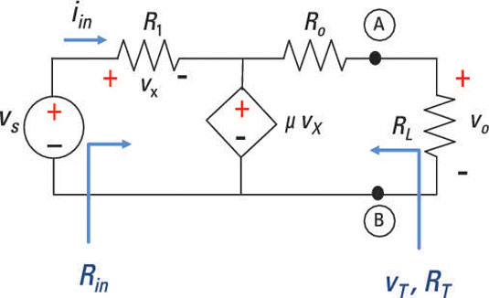 analyze circuits with dependent sources