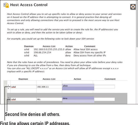 How to Configure SSH for Your Website - dummies