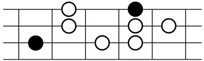 Natural minor scale 1-2-b3-4-5-b6-b7