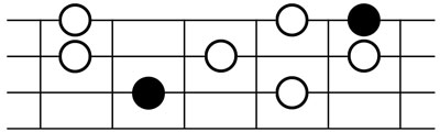 Harmonic minor scale 1-2-b3-4-5-b6-7