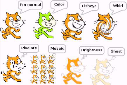 [Credit: Scratch is developed by the Lifelong Kindergarten Group at the MIT Media Lab. See http://s