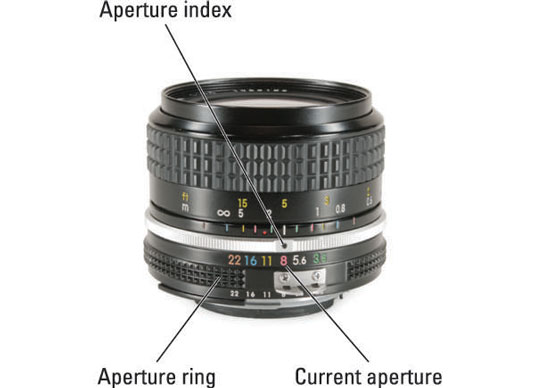 how to set the aperture on your digital slr dummies rh dummies com Camera Aperture Size Lens Aperture Explained