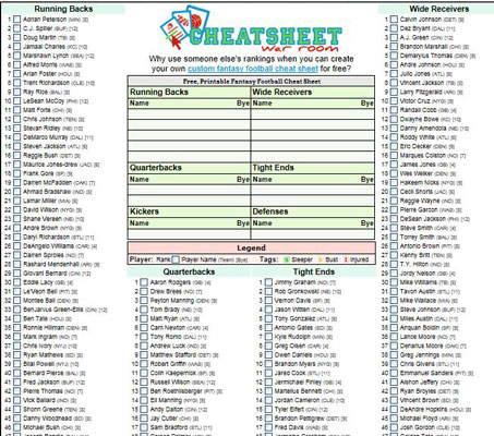 Striking image with nfl fantasy football printable cheat sheets