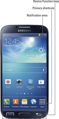 The Home screen layout on a Galaxy S 4.
