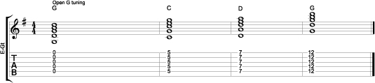 Chords in open G tuning. [Credit: Illustration courtesy of Desi Serna]
