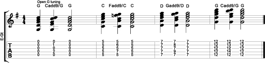 Using an Open G Tuning and Playing Guitar Like Keith