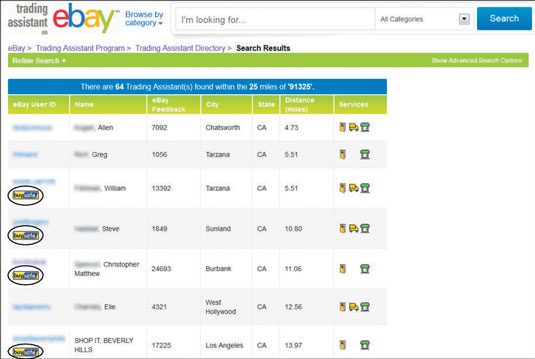 Know Your Responsibilities As An Ebay Trading Assistant Dummies