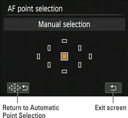 How to Switch from Automatic Point Selection to Single-Point