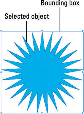 A selected object in InDesign.