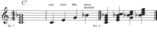 Figure 3: The dominant seventh chord.