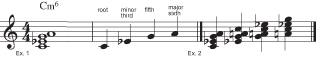 Figure 18: The minor sixth chord.