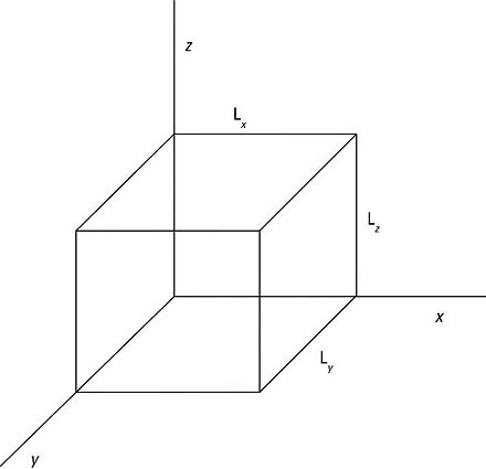 A box potential in 3D.