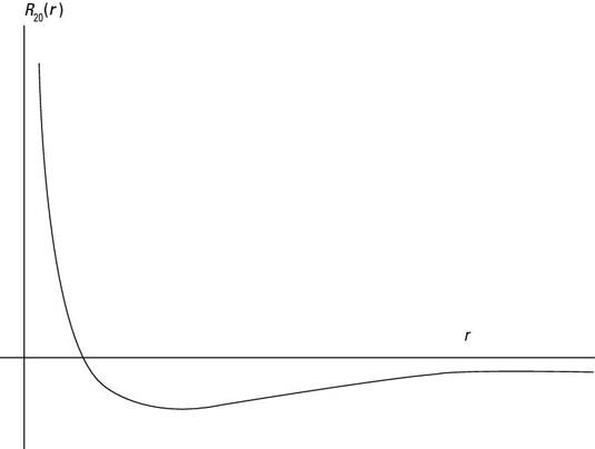 R<sub/></noscript>20(<i>r</i>).&#8221;/> <div class=