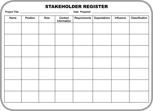 A blank stakeholder register spreadsheet.