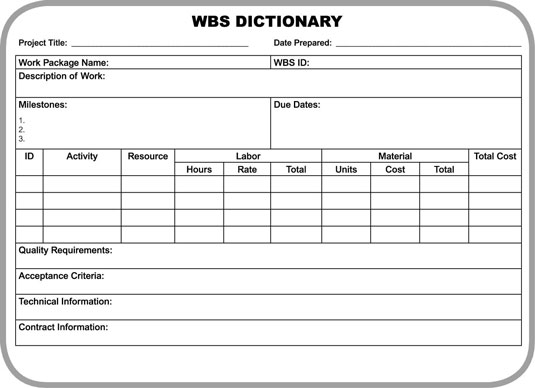 WBS Dictionary form.