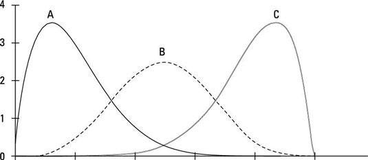 A Quantitative Risk Analysis graphic.