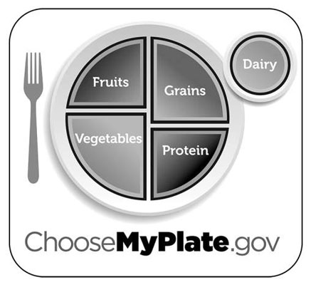 [Credit: Illustration courtesy of the U.S. Department of Agriculture]