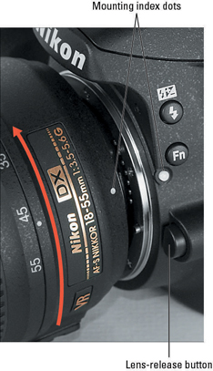 How to Attach or Remove a Lens from a Nikon D3200 - dummies