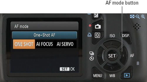 The fastest way to access the AF mode setting is to press the cross key on the right.