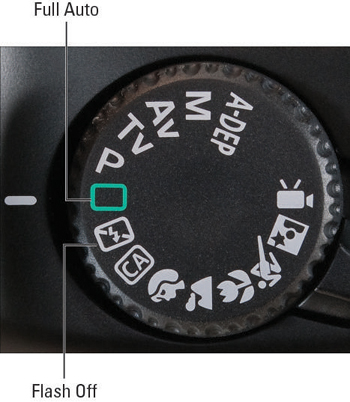 Canon's mode dial with explanations for the two automatic modes.