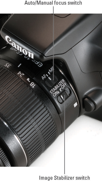 The auto focus switch in a Canon lens.