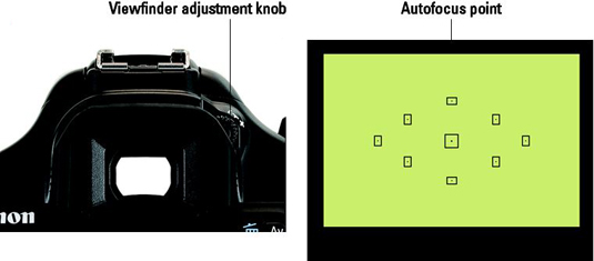 Adjusting the Viewfinder Focus on Your Canon EOS Rebel T3/1100D