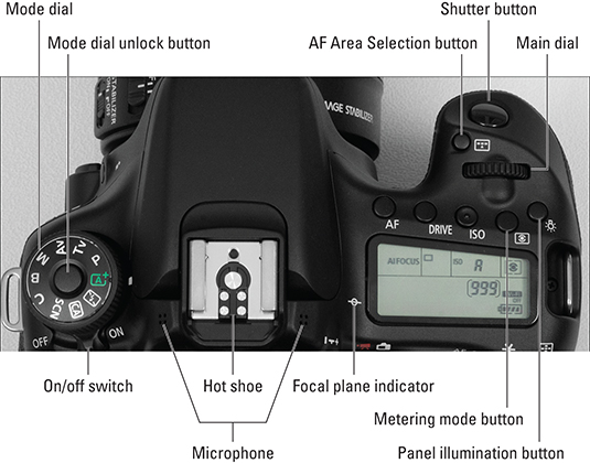 Canon eos 70d instruction manual now available for download.