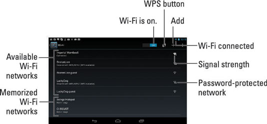 How to use wireless networking on the nexus 7 tablet dummies if you dont have a wps router continue with step 5 greentooth Choice Image