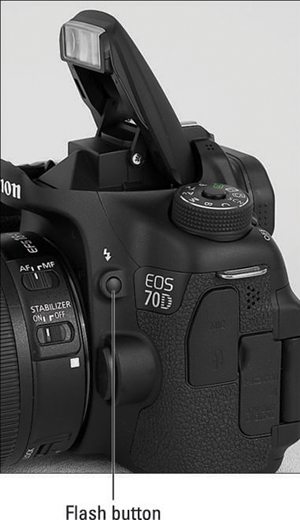 In the advanced exposure modes, press the Flash button to raise the built-in flash.