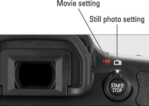 Figure 1: Set the switch to the camera icon for still photography and to the movie camera icon to r