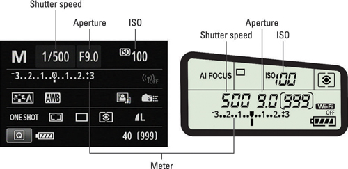 Figure 2: You also can view the settings in the Shooting Settings display and LCD panel.