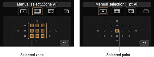 Use the Multi-controller, Quick Control dial, or Main dial to select a focus zone (left) or point (