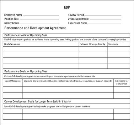 Development plan of an hr officer Essay Example - September 2019