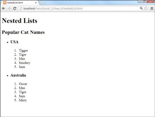 How to Create Nested Lists for HTML5 and CSS3 Programming - dummies