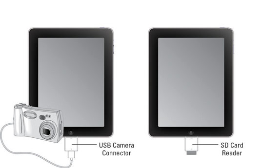 These two adapters are included in the Connection Kit.