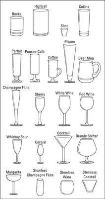 Bartending Glassware Tips Dummies
