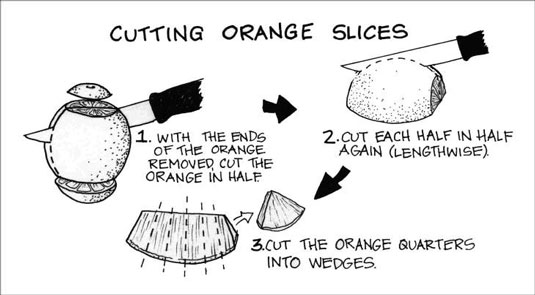 How to cut orange slices.