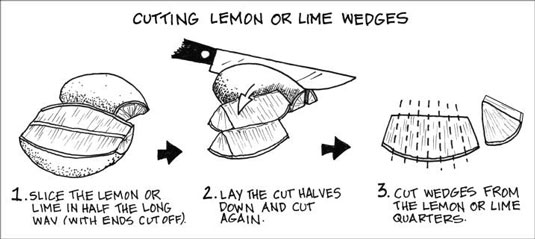 Steps to cut lime wedges.
