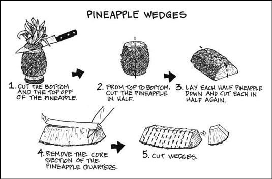 Diagram of how to cut pineapple wedges.