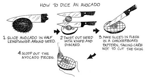 Avocado seeds are slippery! Use a paper towel to grip the seed when taking it off the knife in Step