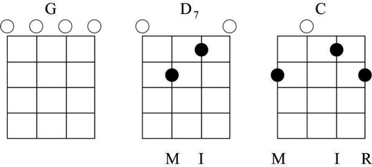how to read a banjo chord diagram
