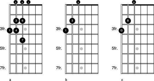 Basics Of Triads And Chords On The Guitar Dummies