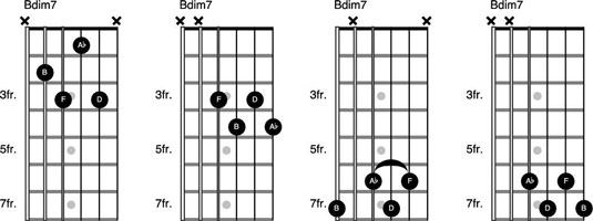 Basics of Diminished Chords on the Guitar - dummies