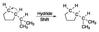 Watch out for shifts in cation mechanisms.