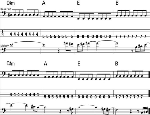 How to Play Your Bass Guitar Line Straight or Syncopated - dummies