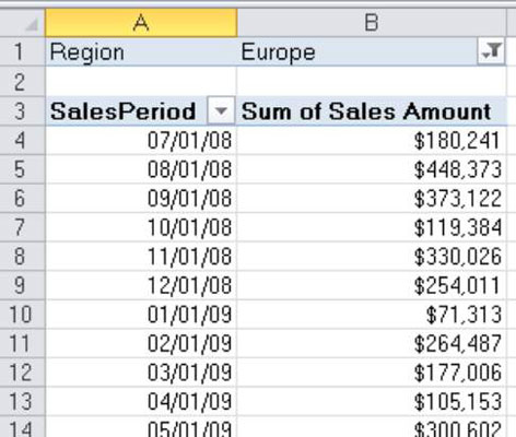 Hide or Show Pivot Table Items without Data On Your Reports - dummies