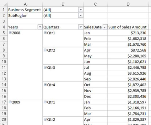 Create Pivot Table Views by Month, Quarter, Year for Excel Reports