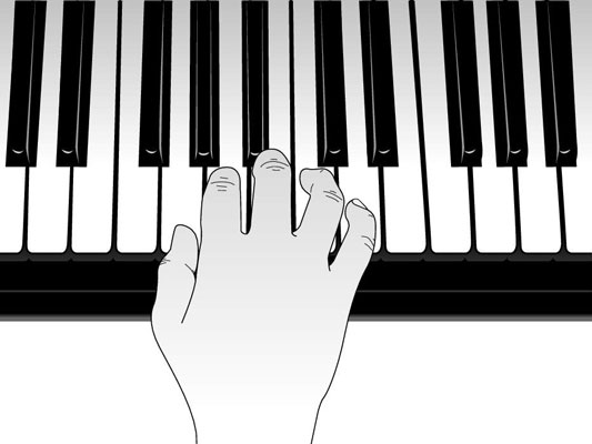 How To Play The Piano Or Keyboard In C And G Position Dummies