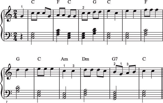 How to Read Chord Symbols to Play the Piano or Keyboard - dummies
